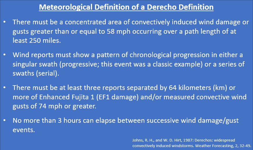 Meteorologic Definition of a Derecho