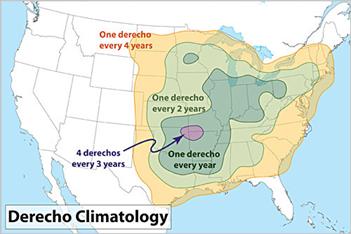Derecho Climatology
