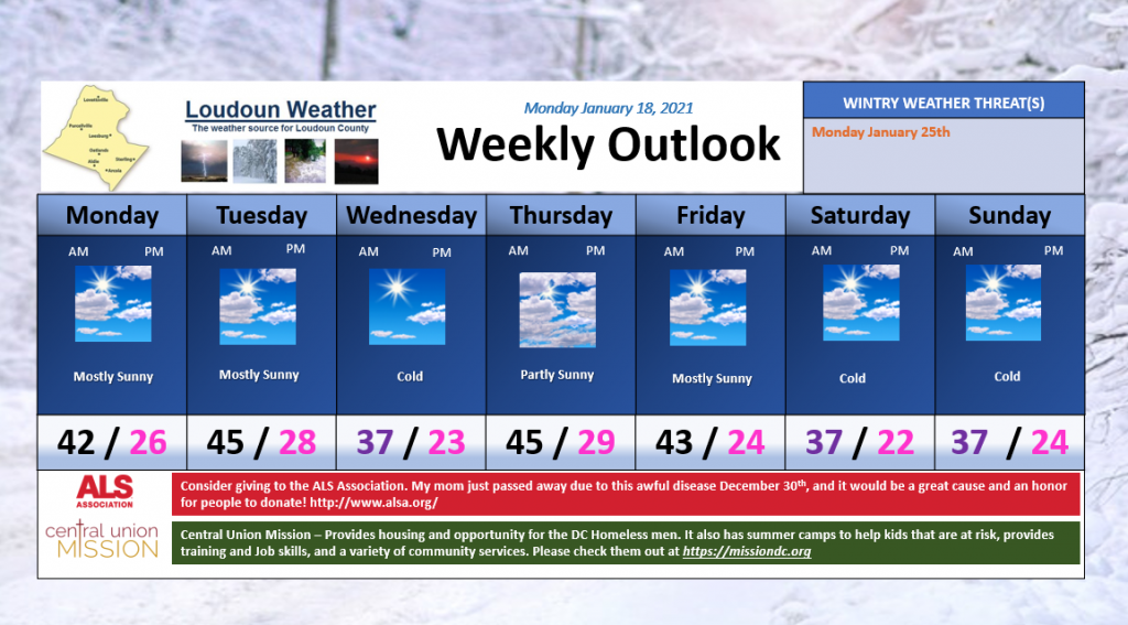 Loudoun Weather Outlook for the week of January 18th